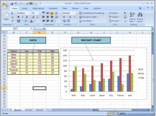 ... create an Instant Chart in Microsoft Excel 2010 | Windows Info Portal