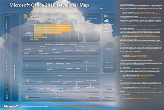 does sharepoint 2010 have a place in the cloud msdn com