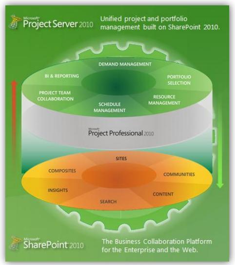 Recover corrupt project file