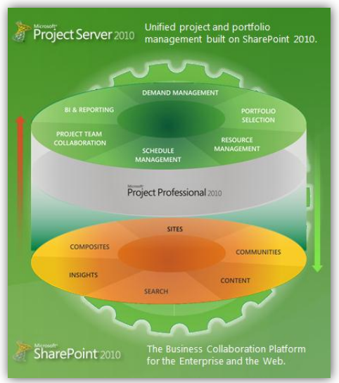 Microsoft Terminal Services White Paper